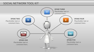 Social network tool kit a powerpoint template from presentermedia toneelgroepblik Choice Image