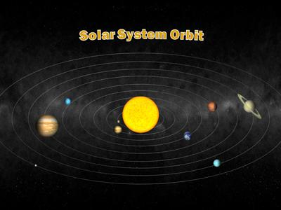 solar system a powerpoint template from presentermedia com