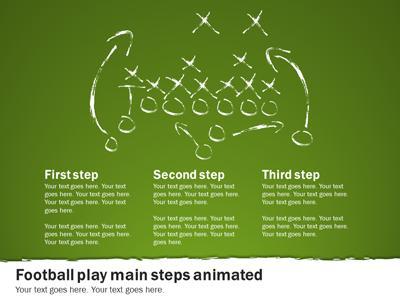 Football Play Template | Football Playbook A Powerpoint Template From Presentermedia Com
