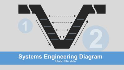 Systems engineering a powerpoint template from presentermedia maxwellsz