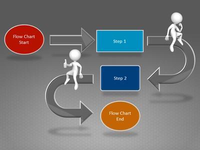Diagram flow chart a powerpoint template from presentermedia toneelgroepblik Choice Image