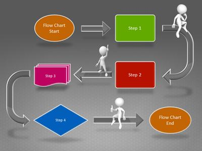 Diagram Flow Chart A PowerPoint Template From