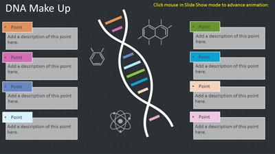 mixing the formulas chemistry a powerpoint template from