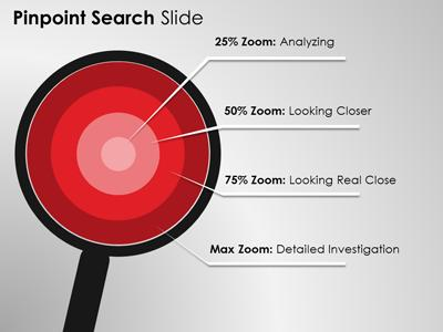 Searching infographics a powerpoint template from presentermedia toneelgroepblik Image collections