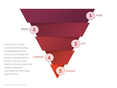 Inbound Marketing Funnel A PowerPoint Template From PresenterMediacom - Marketing funnel template