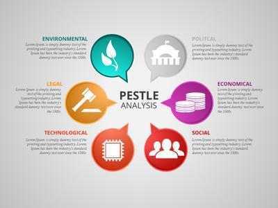 Pestle toolkit a powerpoint template from presentermedia toneelgroepblik Gallery