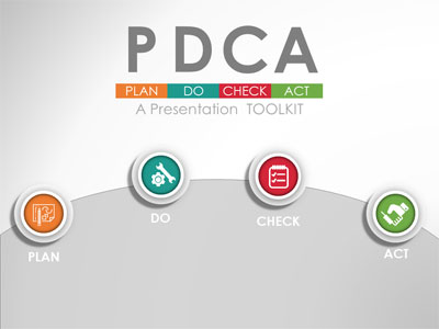 ID# 19840 - Pdca Designs Toolkit - PowerPoint Template