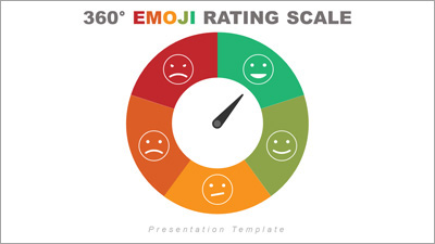 ID# 20235 - 360 Emoji Rating Toolkit - PowerPoint Template