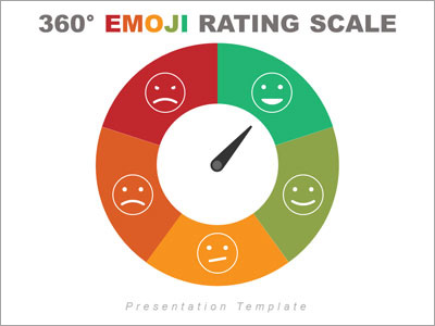ID# 20236 - 360 Emoji Rating Toolkit - PowerPoint Template