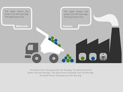factory product process a powerpoint template from presentermediacom