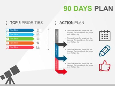 30 60 90 Plan A Powerpoint Template From Presentermedia Com