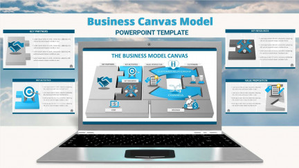A collage of presentation slides from Business Canvas Model PowerPoint Template