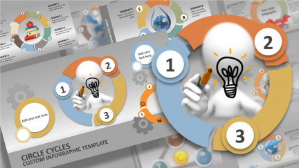 A collage of presentation slides from Circle Cycles Infographic Diagram PowerPoint Template