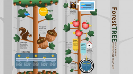 A collage of presentation slides from Forest Tree PPT Template PowerPoint Template
