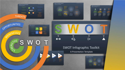 A collage of presentation slides from SWOT Infographic Toolkit PowerPoint Template