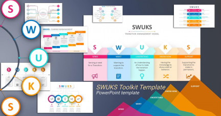 A collage of presentation slides from SWUKS Toolkit Template PowerPoint Template